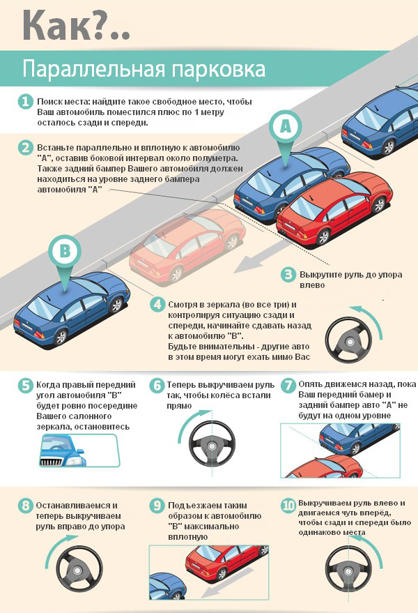 parallel parking infographics
